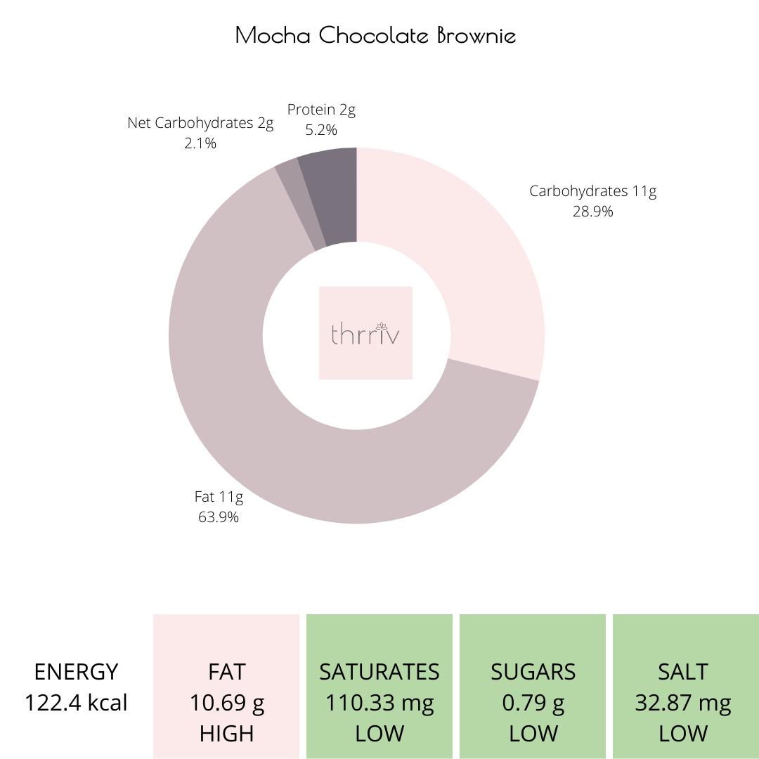 Mocha Chocolate Brownie