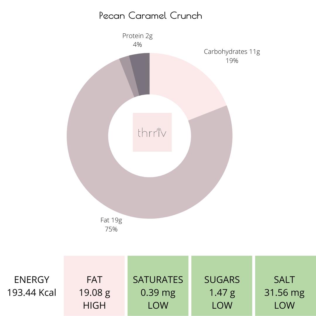 Pecan Caramel Crunch